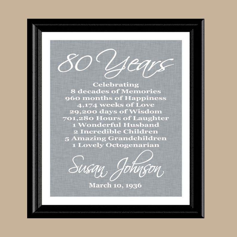 80th Birthday Print Gift, 1940 Birthday Gift, Personalized