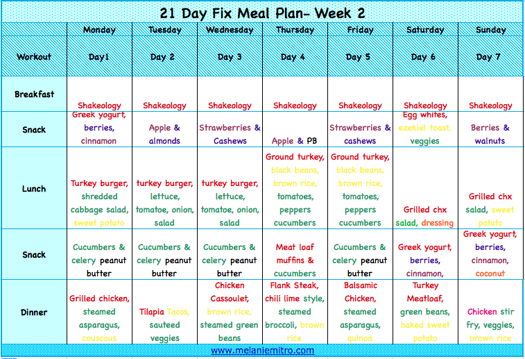 Weekly Meal Plan  Day Fix Core De Force Country Heat Hard