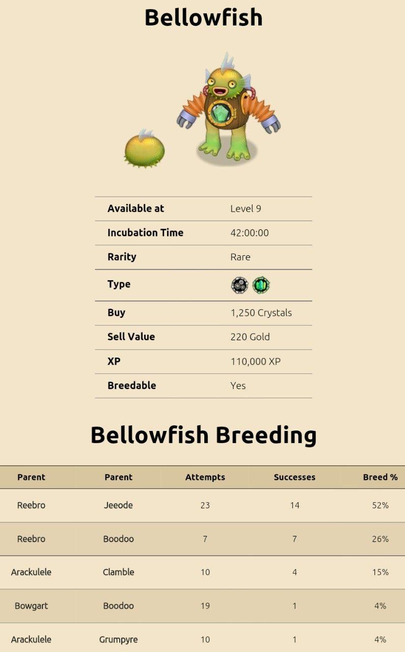 My Singing Monsters Breeding For Bellowfish For More Updates On Breeding Guides For My Singing Singing Monsters My Singing Monsters My Singing Monsters Cheats