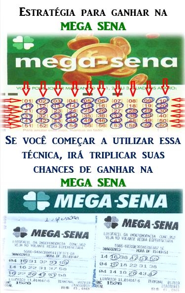 Estrategia Para Jogar E Ganhar Na Mega Sena Mega Sena Sena Numeros Da Mega Sena