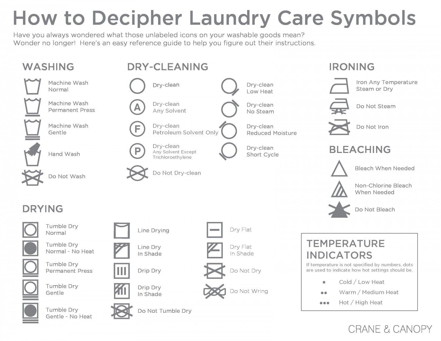 Washing Instruction Symbols Explained Infographic Beauty