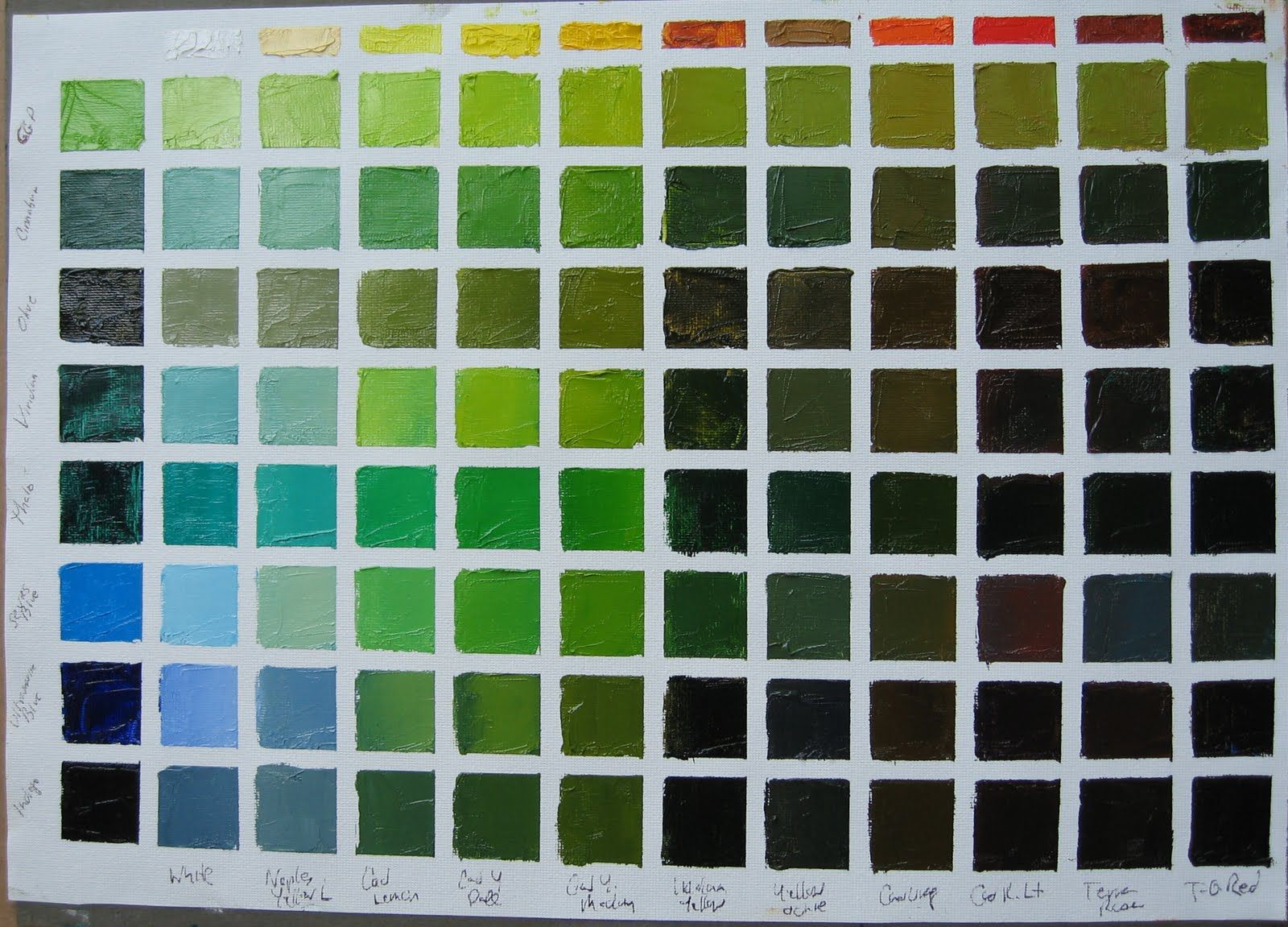 Folk art acrylic paint color chart - Pat Fiorello Art Elevates Life Oil Painting Color Charts How To Mix Green