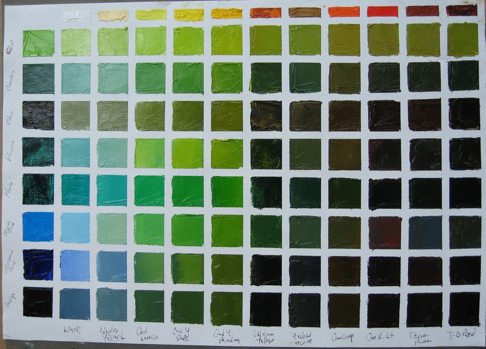 Art Elevates Life Oil Painting Color Charts How To Mix Green Colorful Oil Painting Oil Painting Techniques Paint Color Chart