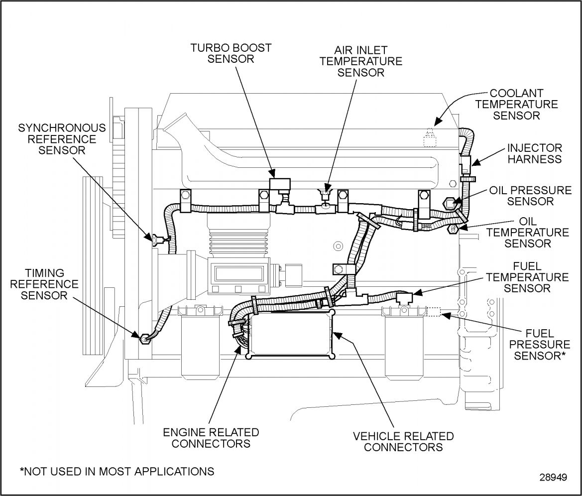 duramax sel wiring diagram 16 freightliner truck engine diagram truck diagram in 2020  16 freightliner truck engine diagram