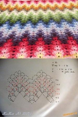 Rainbow Lightning Ripple Afghan diagram Breaking Amish crochet ...