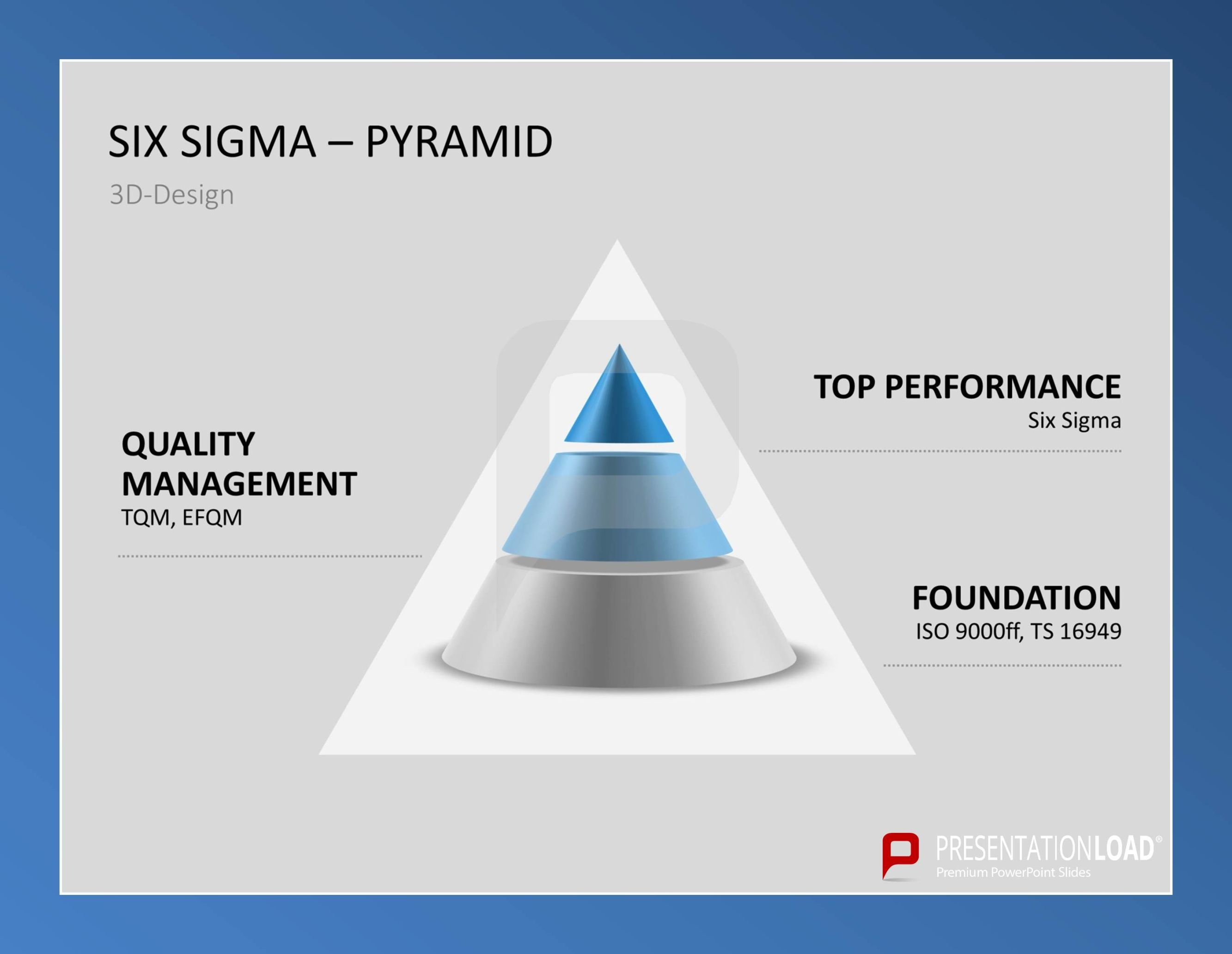 Six Sigma – Pyramid (3D-Design): Top Performance, Quality Management ...