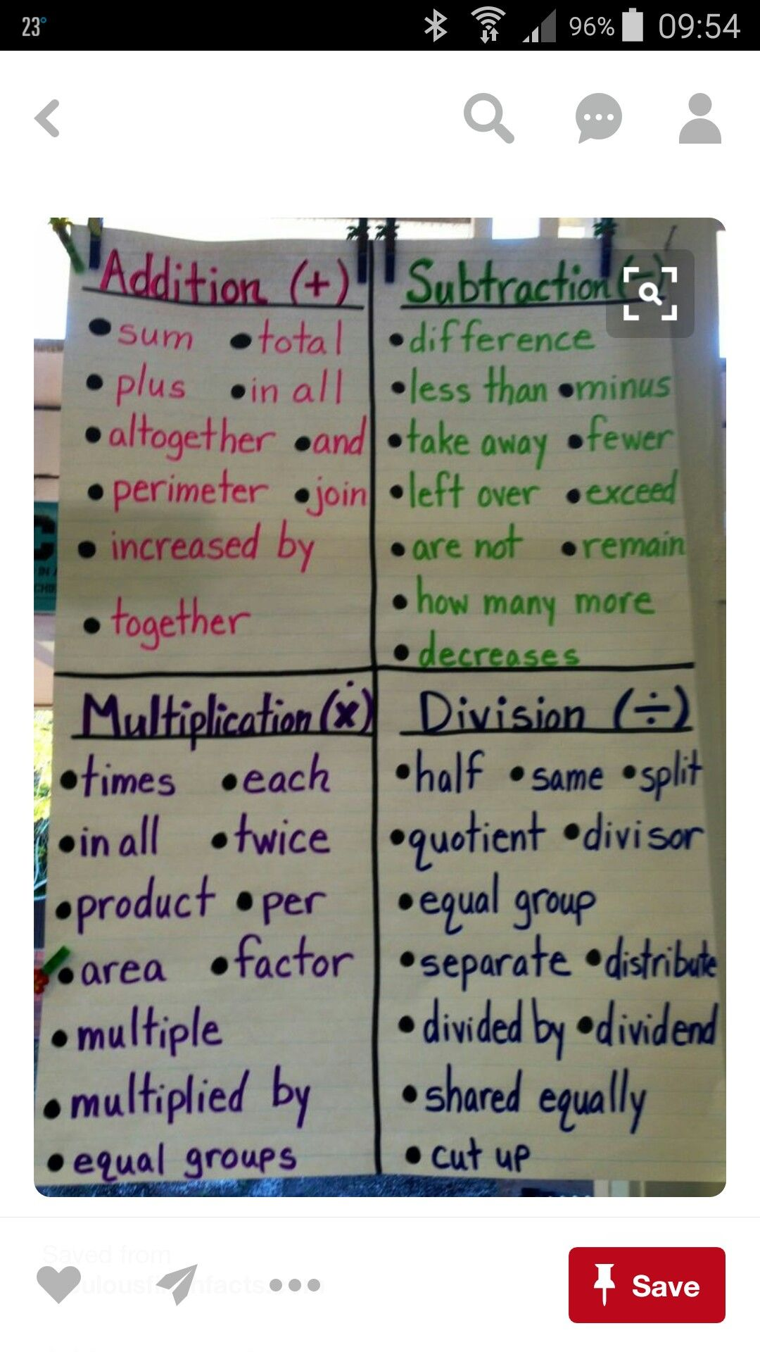 Pin By Megan Atkinson On Anchor Charts