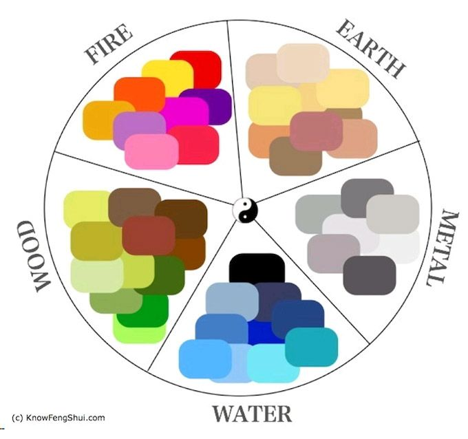 Colour Theory Interior Design 5 home feng shui tips to create positive energy - bellacor | feng