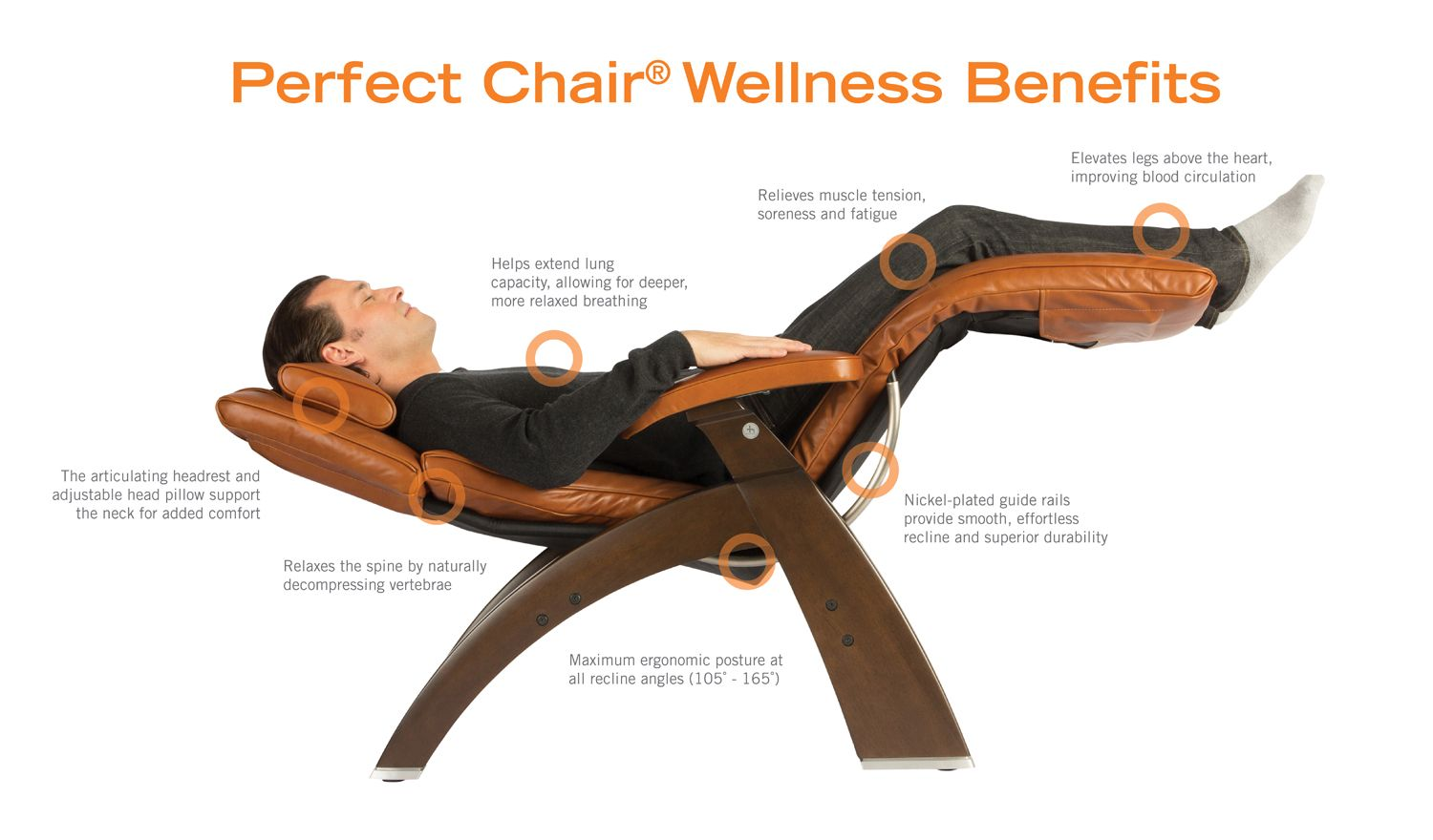 perfect chair zerogravity recliners by human touch