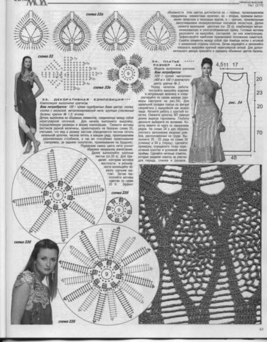 Patrones y moldes de vestido de fiesta tejido al crochet con diseño ...