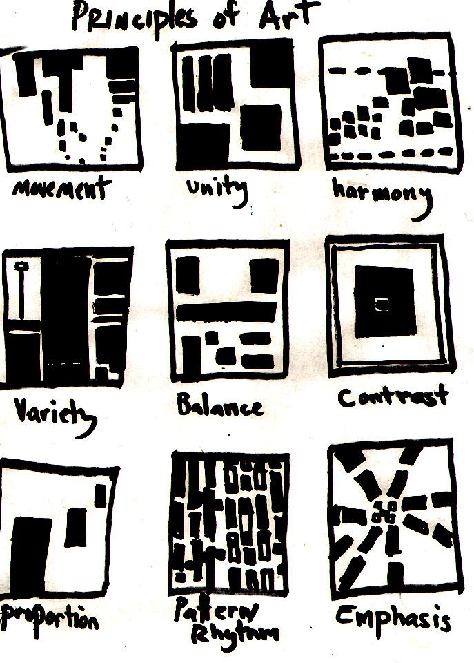 6 Principles Of Art : Principles of art design classroom ideas pinterest