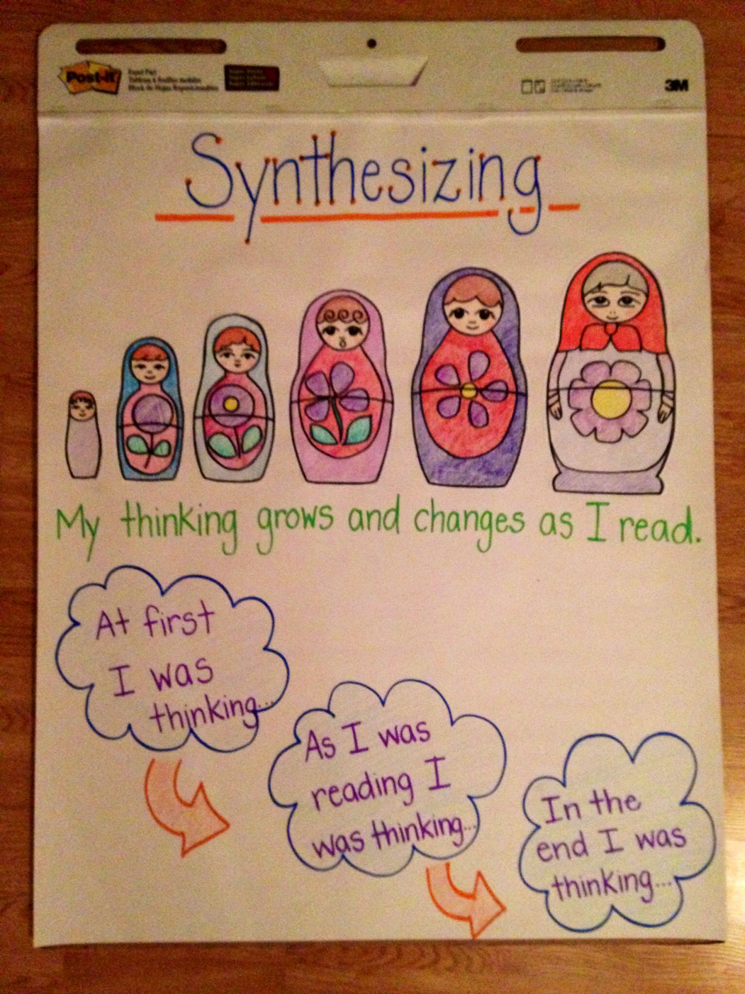 Synthesizing Anchor Chart