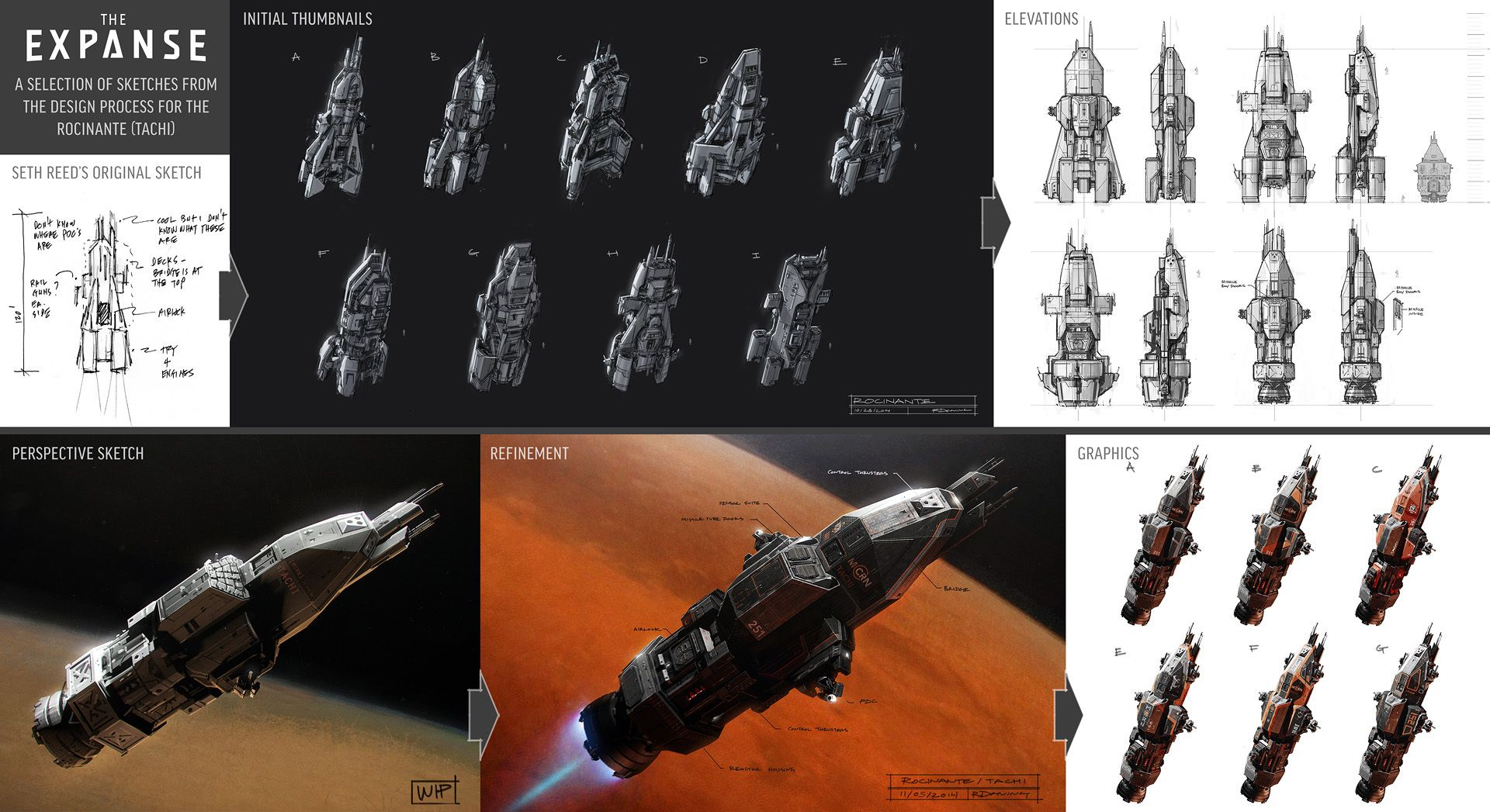 Behind The Scenes The Concept Art Of The Expanse