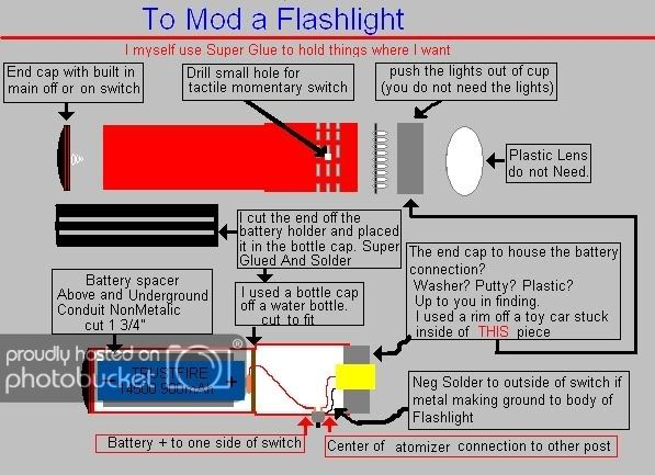 Basic Wire Diagram And Flashlight Mod Diagram