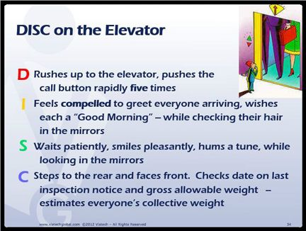 DISC on the Elevator DISC Assessments Pinterest Disc assessment - elevator speech examples