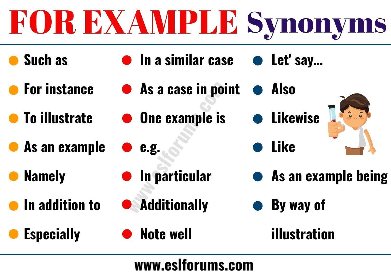 29 Grammars Ideas In 2021 English Vocabulary Learn English English Words