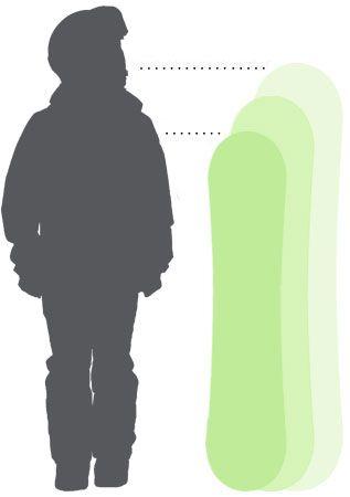 Kids\u0027 Snowboard Size Chart  Buyer\u0027s Guide evo Cool Learning