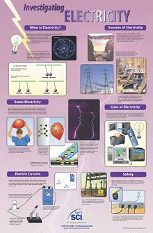 One of the devices uses static electricity around us to produce ...