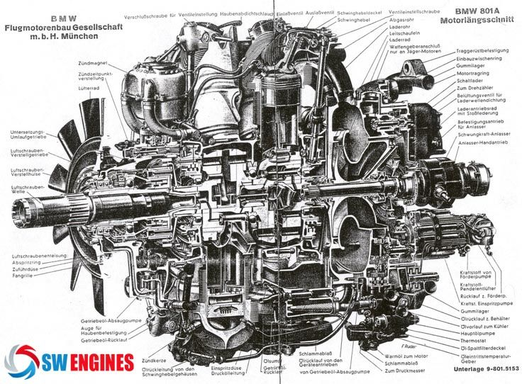 BMW Engine Structure #SWEngines | BMW Engines | Pinterest | Engine ...