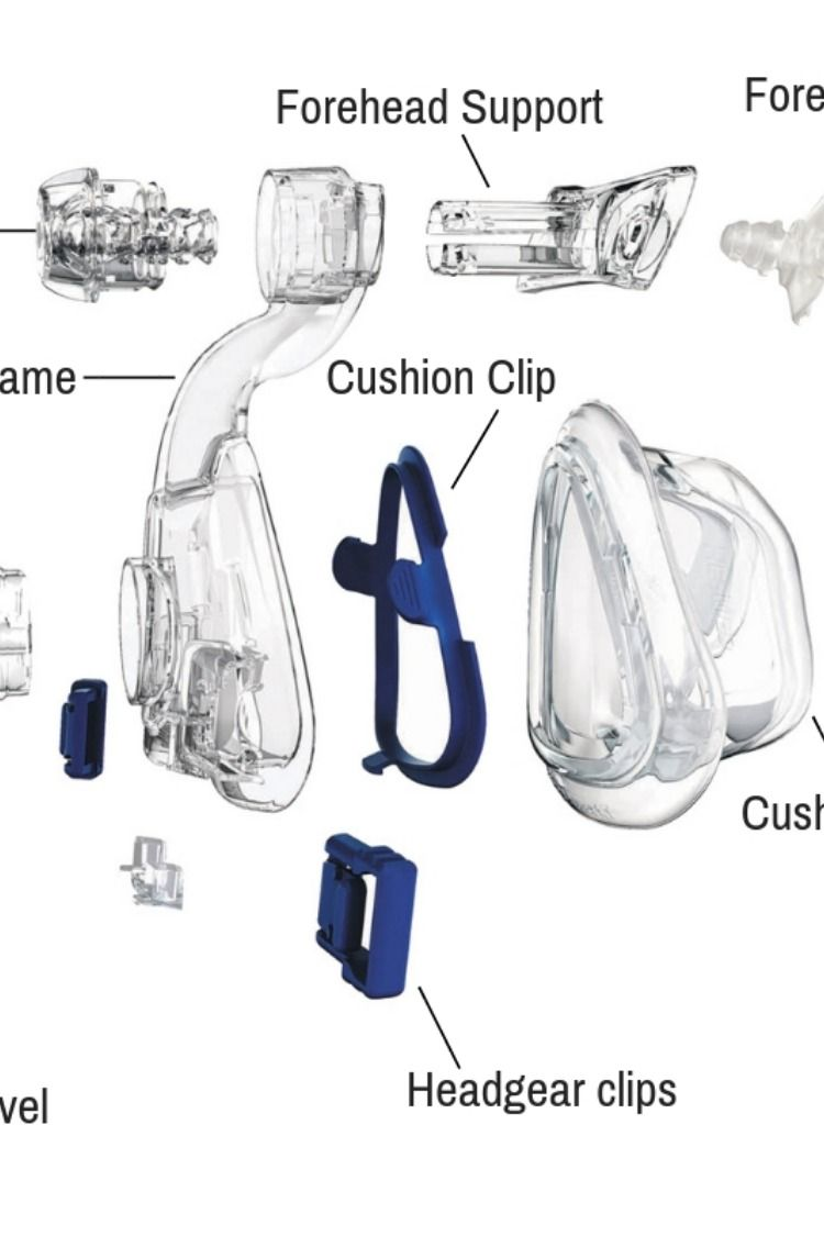 How To Determine Which Cpap Mask Parts You Need Cpap Mask Cpap Sleep Apnea