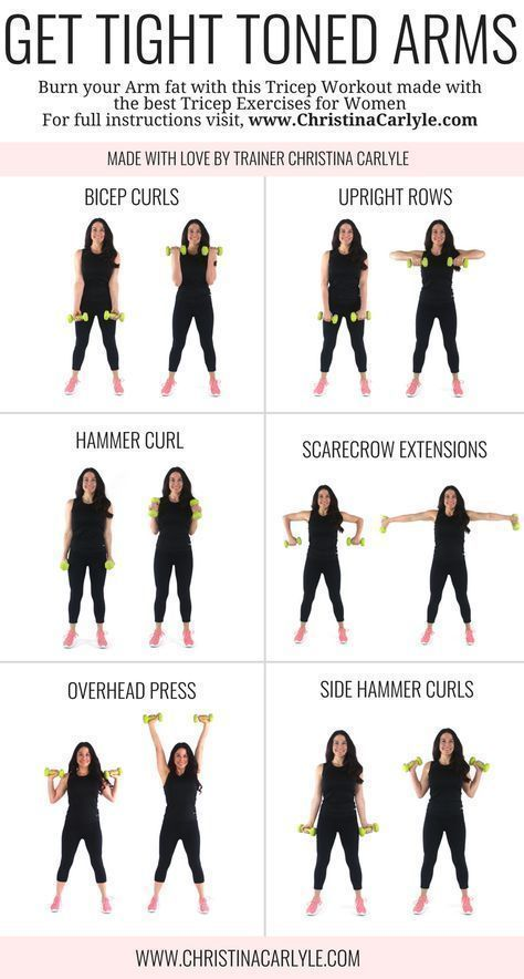 Armtraining für Frauen - #Armtraining #Frauen #für #routine #workoutplans