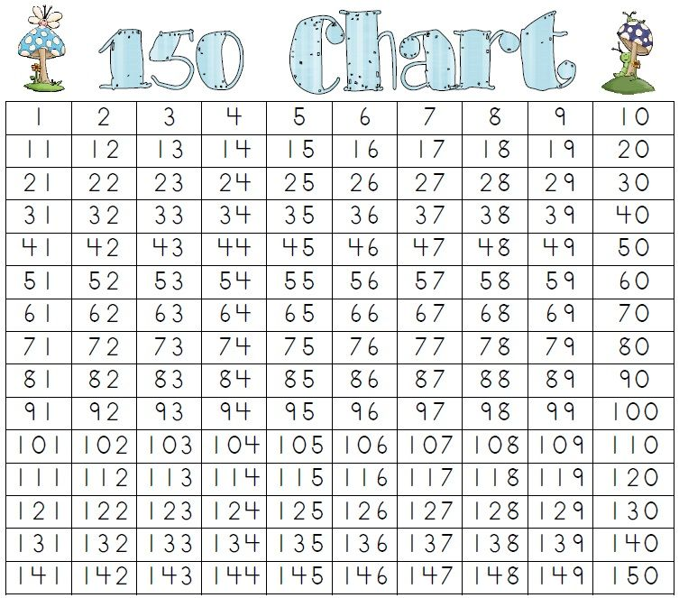 Number Charts - 50, 100, 120, 150 and 200 - 5 Pages Teaching
