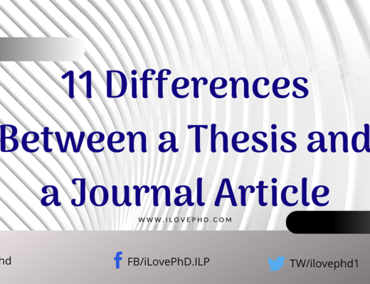 Copyright Difference Between Open Acces And Subscription Article Ilovephd Thesi Writing Academic Thesis Dissertation