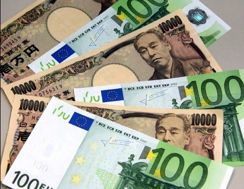 Good forex jpy minors