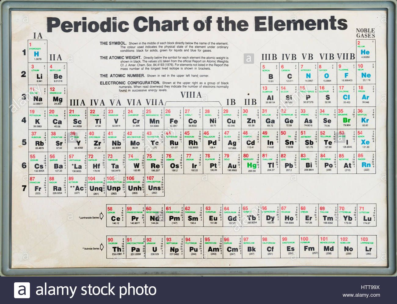 Download This Stock Image Old Periodic Table Of Elements Showing The Symbol Atomic Weight Atomic Mass Electron Configuration Periodic Table Periodic Chart [ 996 x 1300 Pixel ]