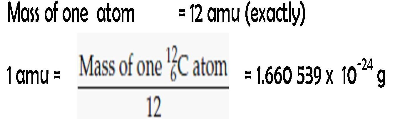Atomic mass unit google search general chemistry gamsat prep atomic mass unit google search urtaz Image collections