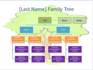 Tips For Creating A Family Tree In Powerpoint  Family Tree
