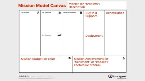 The Mission Model Canvas An Adapted Business Model Canvas For