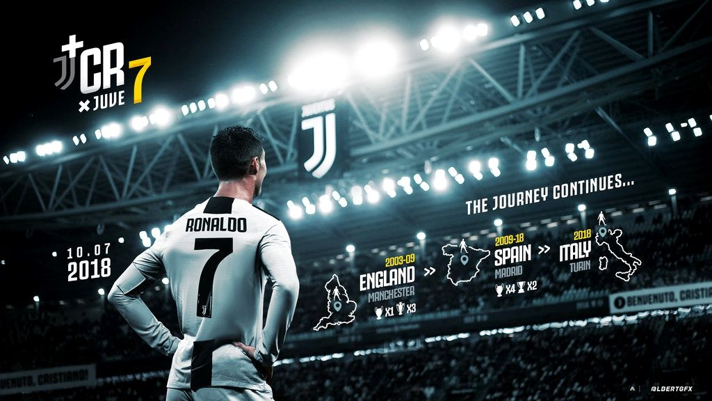 Juventus Wallpaper 4k Pc Trick Juventus Wallpapers Ronaldo Cristiano Ronaldo
