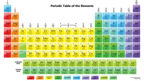 ac2f9a03 Table Salt Periodic Table Images - periodic table of elements list