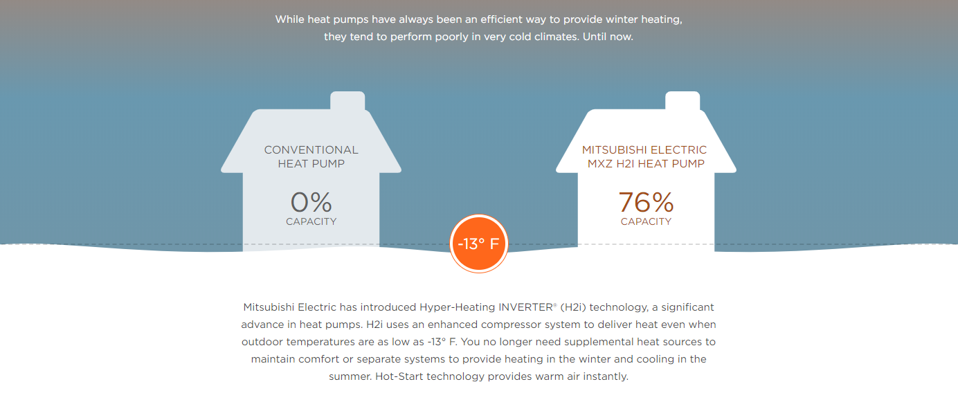 Do Heat Pump Systems Actually Work For The Cold Climate Heat