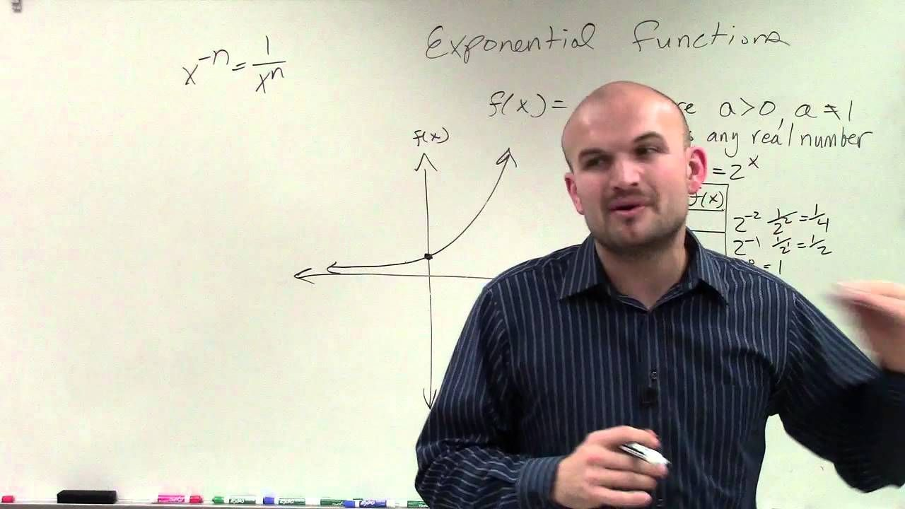 PreCalculus How to determine, domain range, and the