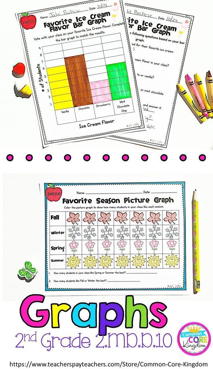 Graphs 2nd Grade 2.MD.D.10 with PDF & Google Slides
