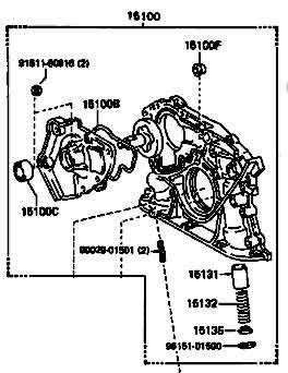 GenII 3SGTE Oil Pump | MR2 engine build | Pumps, Engineering