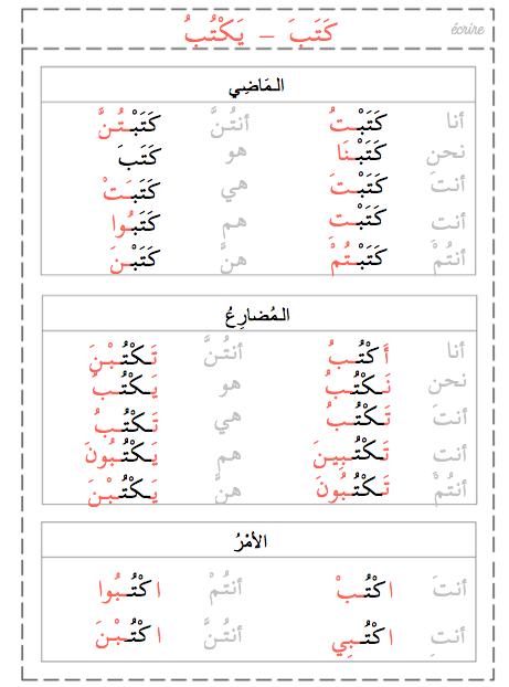 pdf les sullivan tome 6 pdf