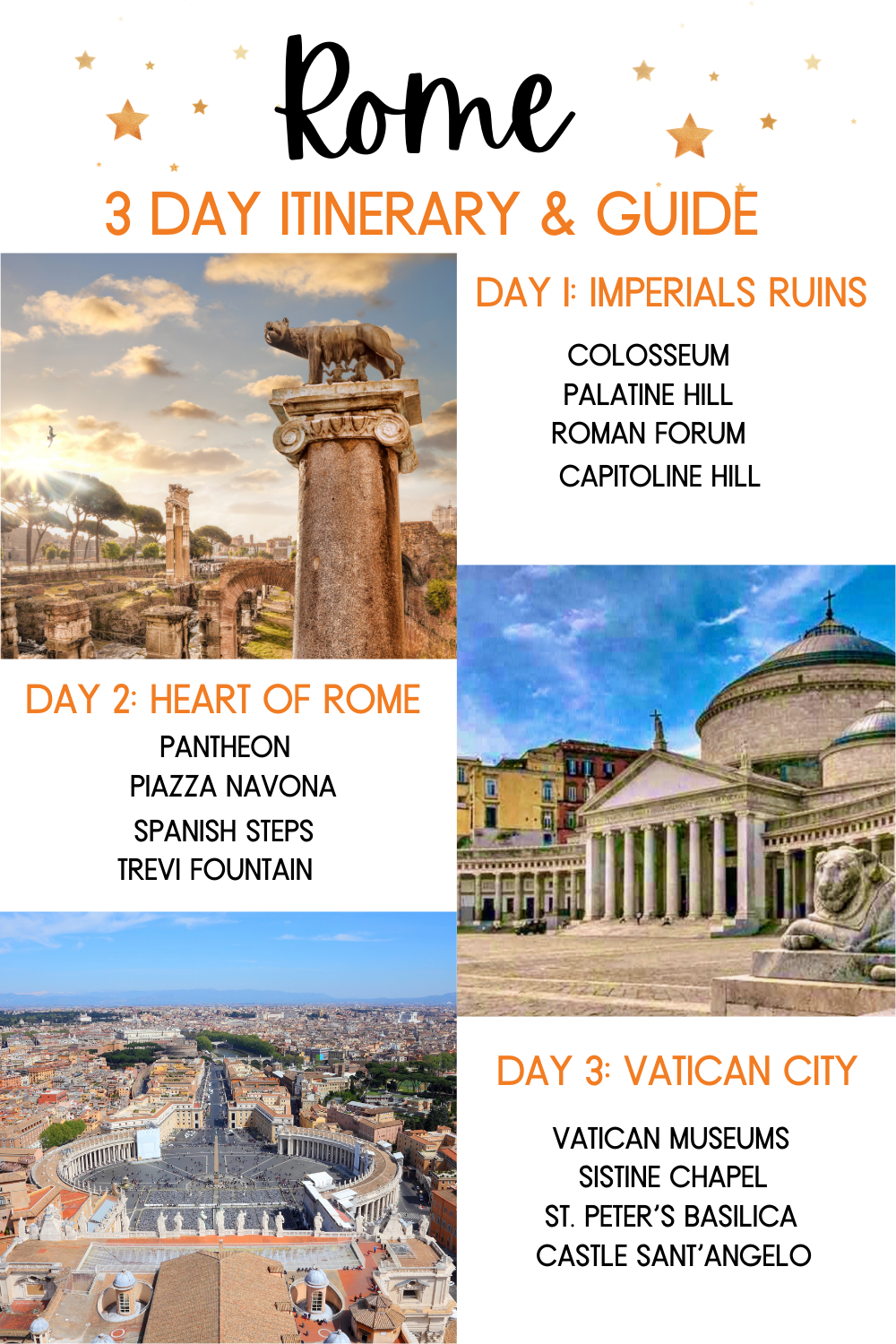 Rome 20 day Itinerary & Travel Guide   Rome travel guide, Italy ...