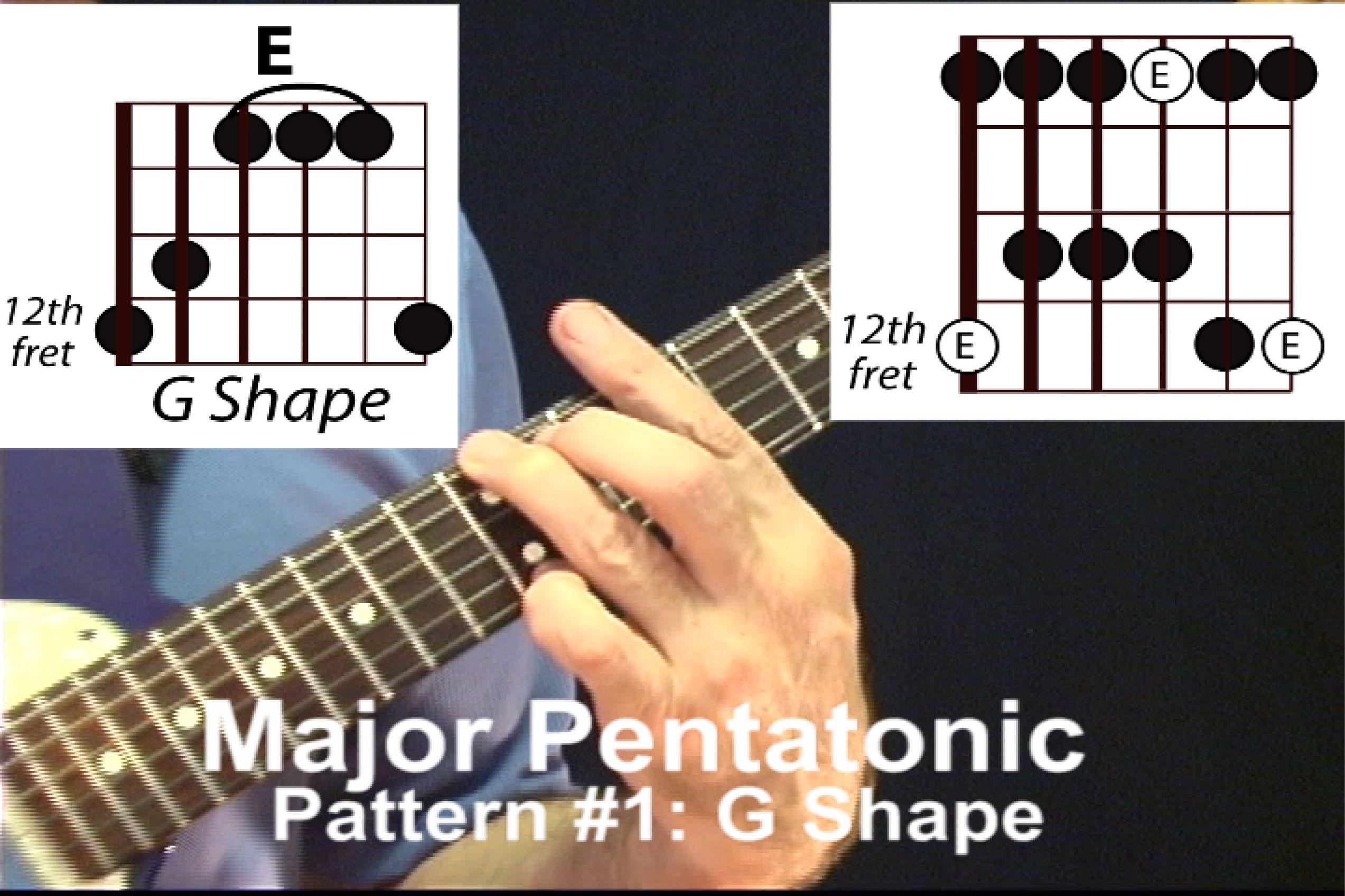 Learn To Play All 5 Positions Of The E Major Pentatonic Scale On The