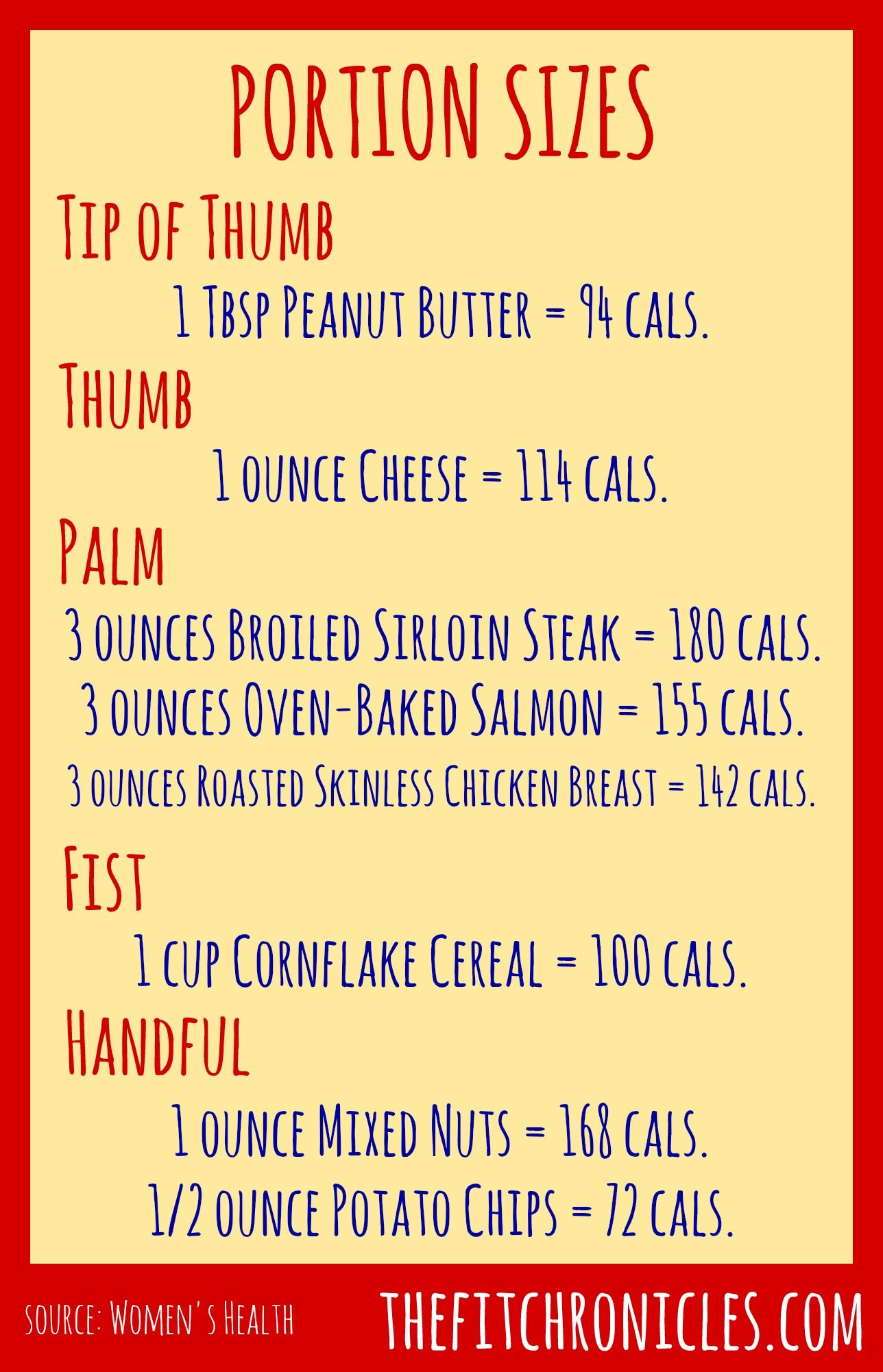 Cheat Sheet: Portion Sizes | The Fit Chronicles http://thefitchronicles.com/2014/05/02/cheat-sheet-portion-sizes/