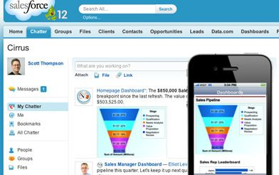 Salesforce sales and business management  sales_index_demo