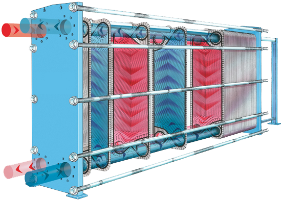 Tranter Plate Heat Exchanger, exploded view. The plate