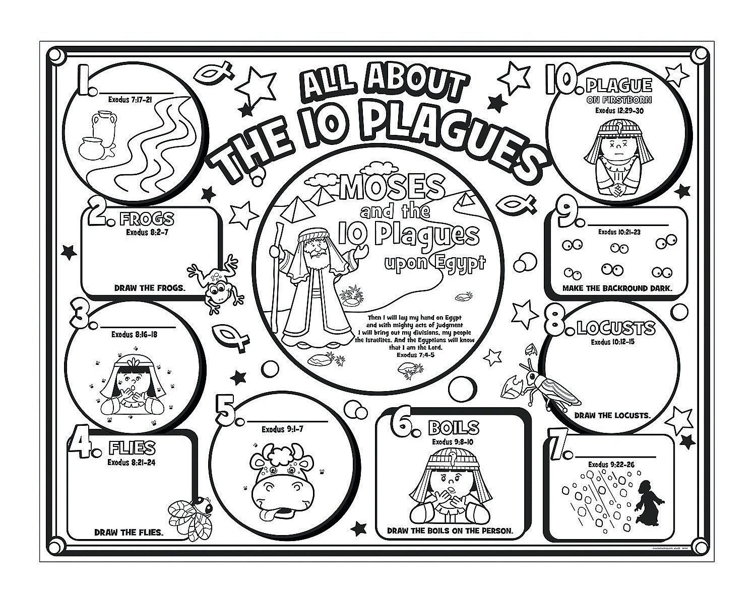 The 10 Plagues Coloring Page Passover Plagues Pesach Crafts