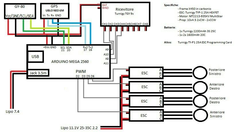 multiwii wiring diagram schematic wiring diagram Wii Wiring Diagram