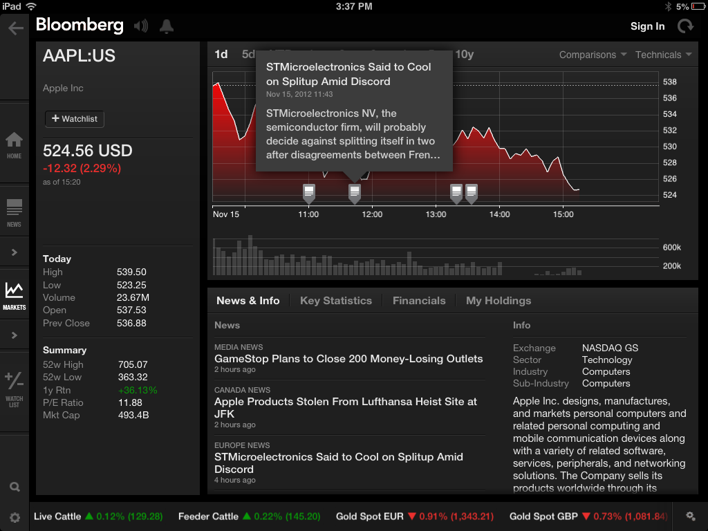 Bloomberg App Is Your Finance Portal for the iPad App