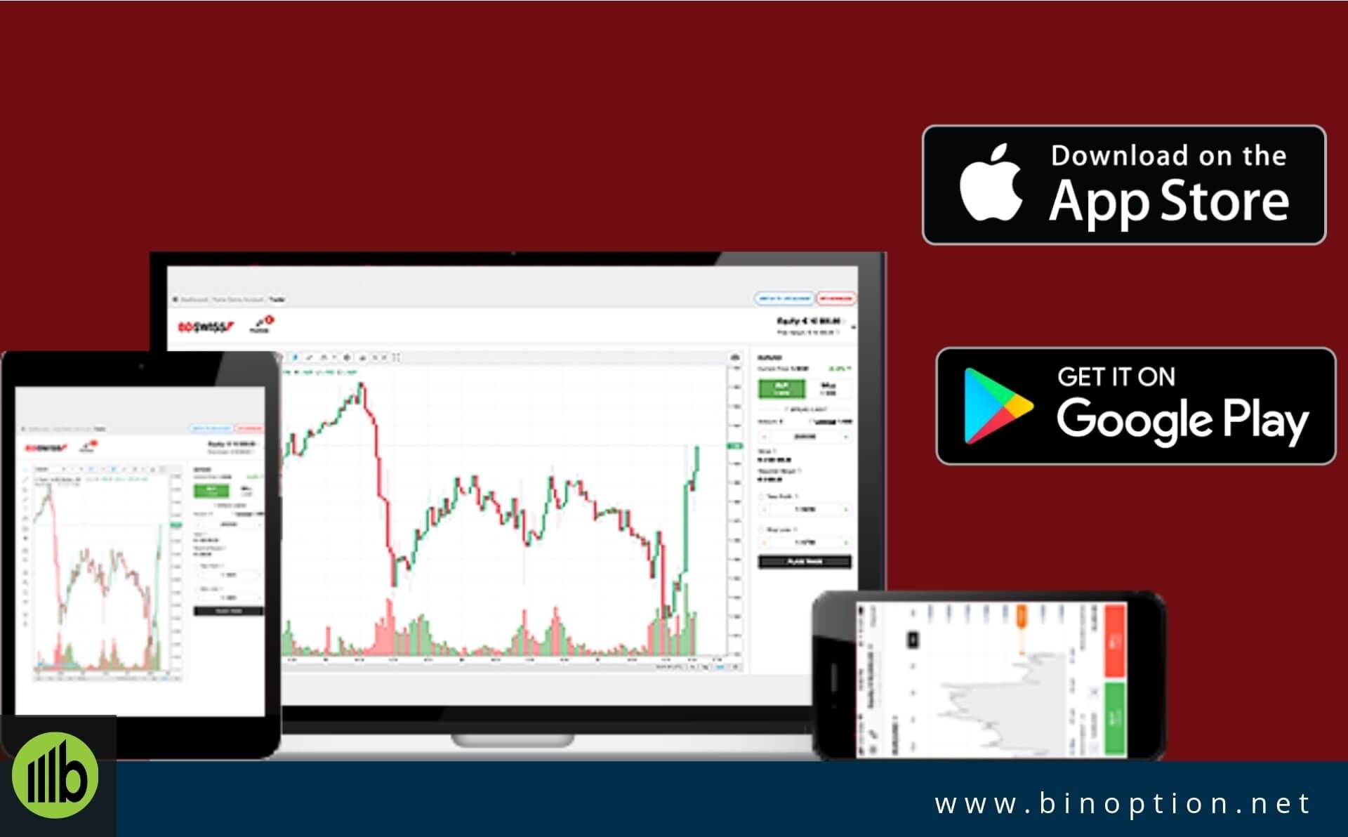 You Can Now Trade Your Favorite Trading Asset With The Help Of The