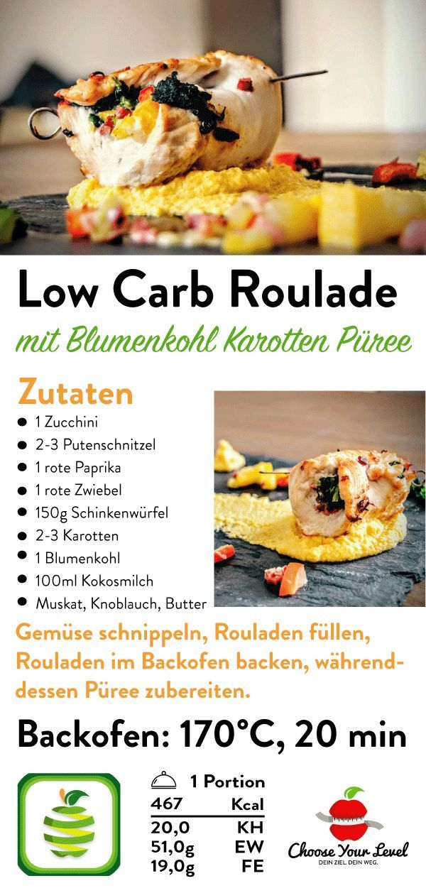 Gefüllte Low Carb Roulade