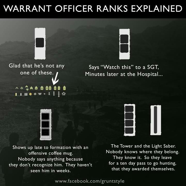 Warrant Officer Ranks Explained | Funny | Army humor ...